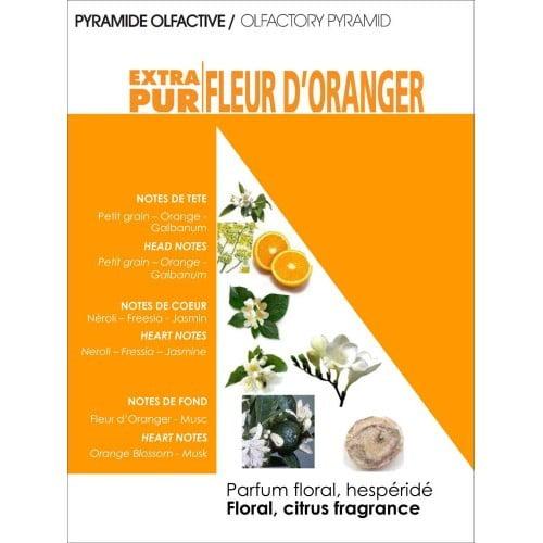 Compagnie de Provence Extra Pur Fleur D'Orange Duftnuancer